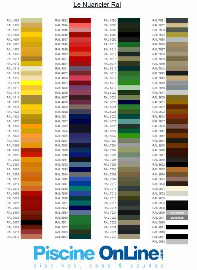 Peinture pour carrelage piscine pool color for Peinture pour piscine