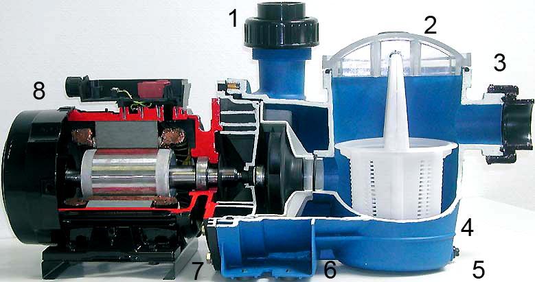 Pompe piscine hydroswim hkv - Pompe de filtrage pour piscine ...