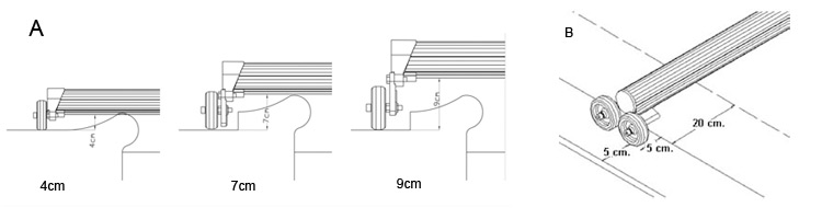 Dimensions de la couverture ROLLER BAR