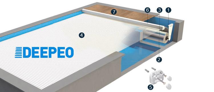 volet roulant immerg deepeo pour une piscine s curis e. Black Bedroom Furniture Sets. Home Design Ideas