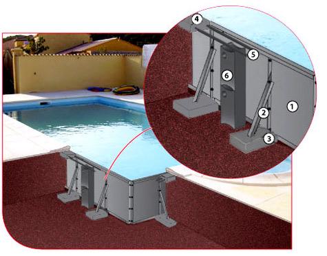 Kit piscine acier 10 x 5m for Piscine acier