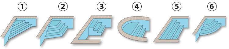 Liner pool 75 sur mesure pour piscines enterr es for Liner bassin sur mesure