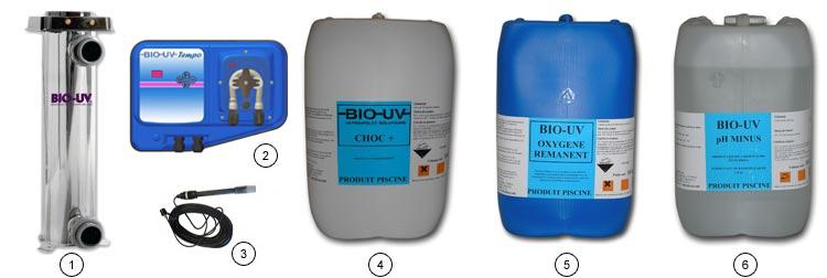 Traitement pour la d sinfection de l 39 eau par rayonnement for Chauffage piscine 17m3