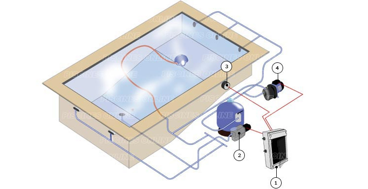 1. Щит управления.  4. Опция : Бустер-компрессор, дозирующий насос и т.д. Схема соединения щита ELEXIUM.