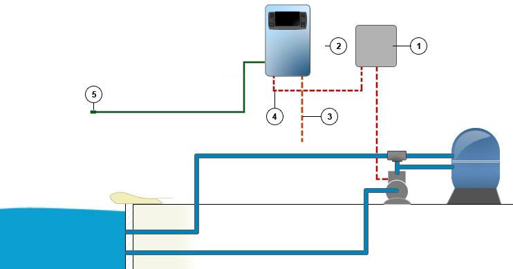 Coffret de protection anti gel thermoregul for Consommation electrique pompe piscine