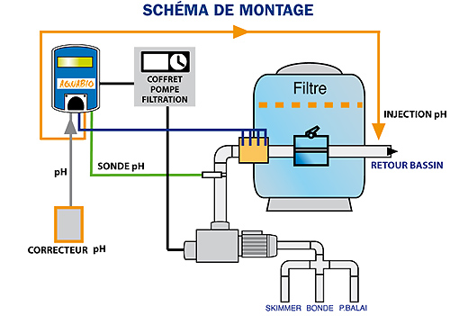 Schema montage filtration piscine for Schema filtration piscine