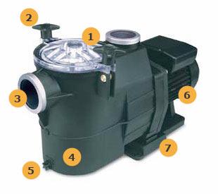 Pompes de filtration pour piscine astral super star 2 - Pompe piscine leroy somer ...