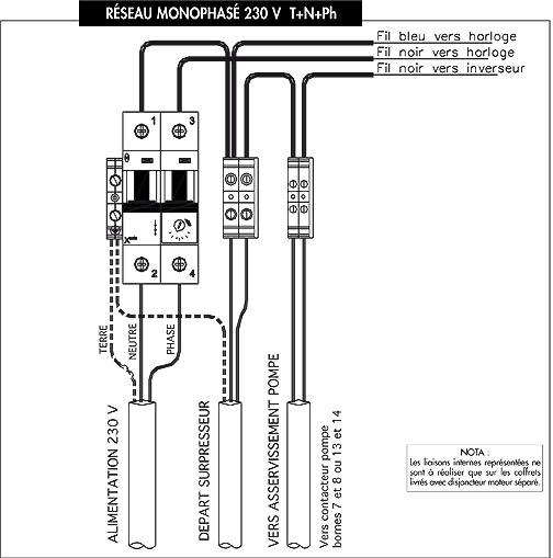 schema branchement horloge tableau electrique