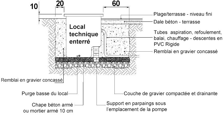 Local technique hayward enterr for Porte pour local technique piscine
