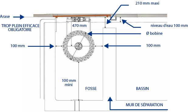 Volet immerg eca roussillon avec moteur fil d 39 eau for Volet piscine immerge fond de bassin